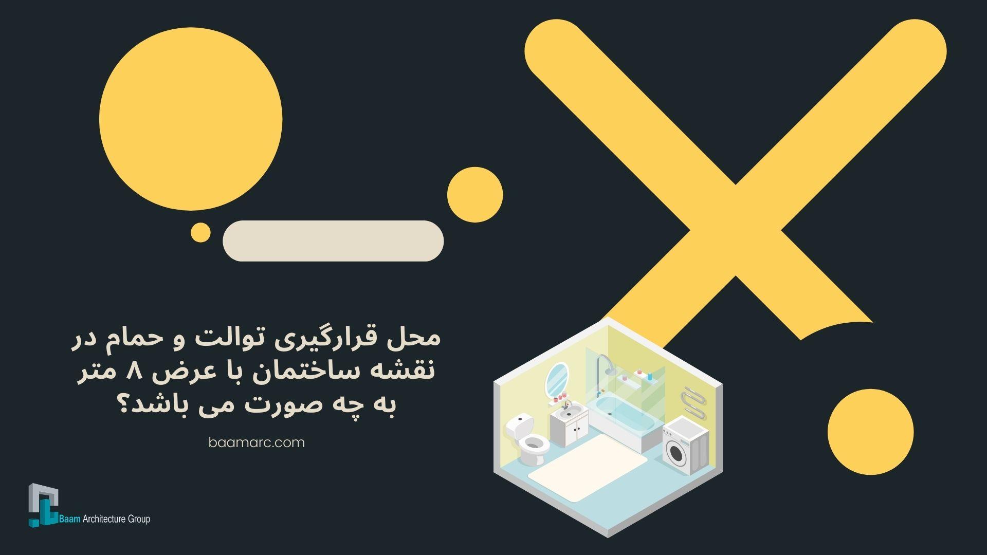 محل قرارگیری توالت و حمام در نقشه ساختمان با عرض ۸ متر به چه صورت می باشد؟